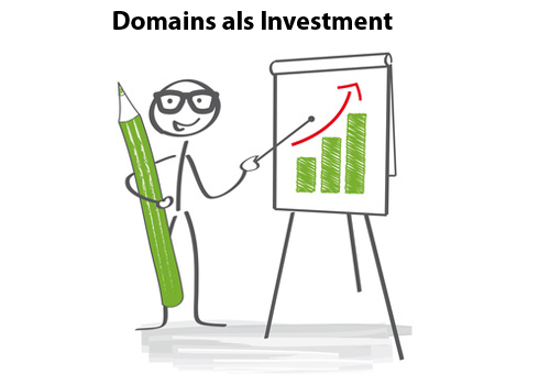 Domains als Investment